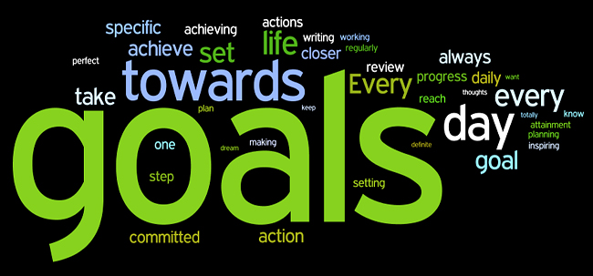 goals-wordle